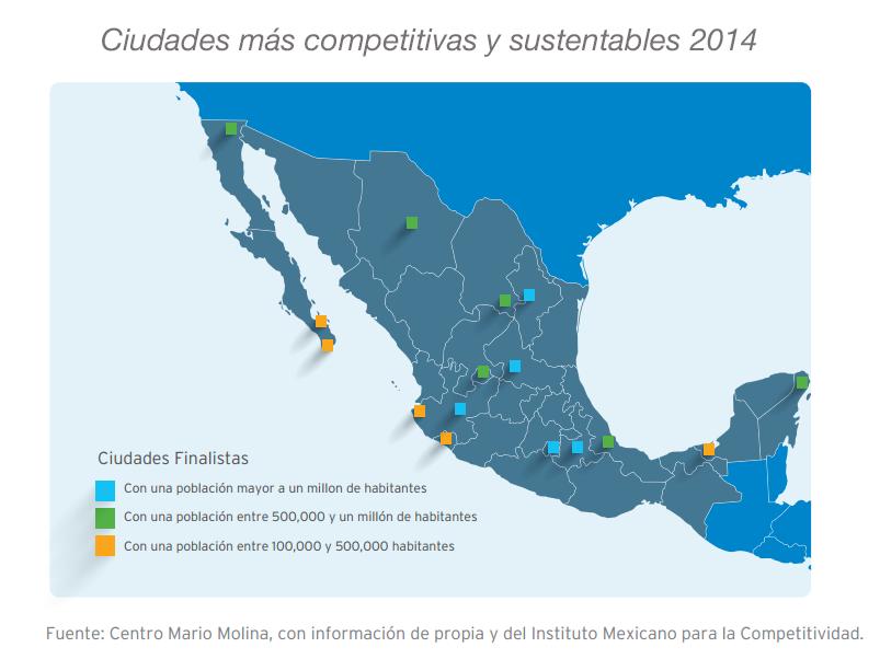 ciudades competitivas 2014